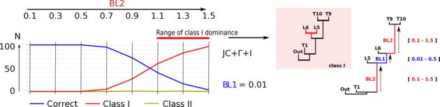 ML Recontsruction Success Kueck et al 2012