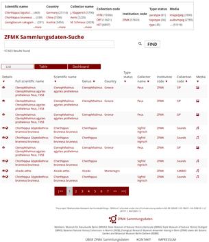 ZFMK Sammlungsdaten im BiNHum Portal